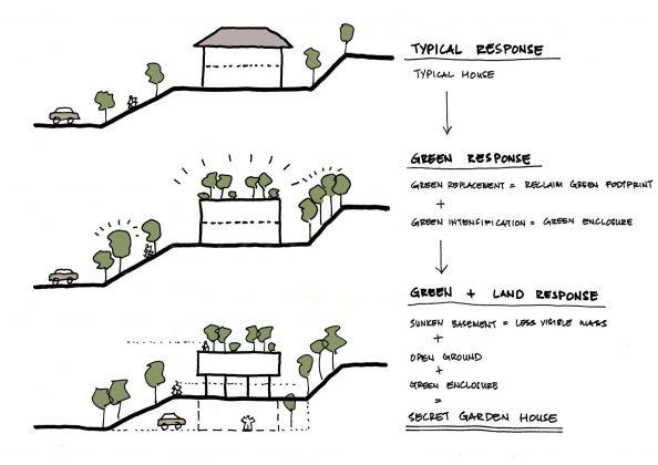 dom-s-sekretnym-sadom-proekt-studii-wallflower-architecture-33