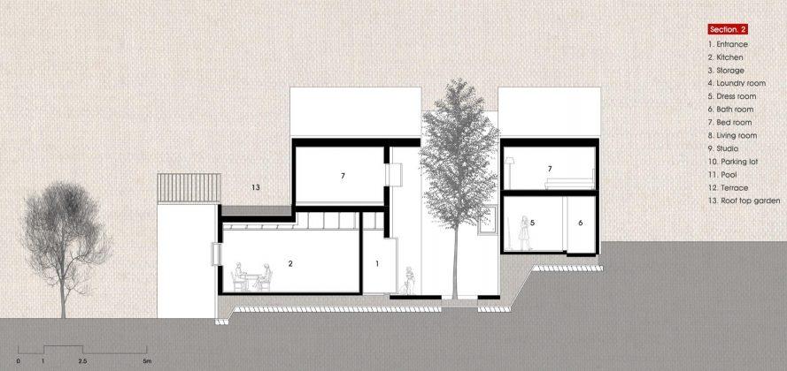 Baomaru House – проект студии Rieuldorang Atelier 18