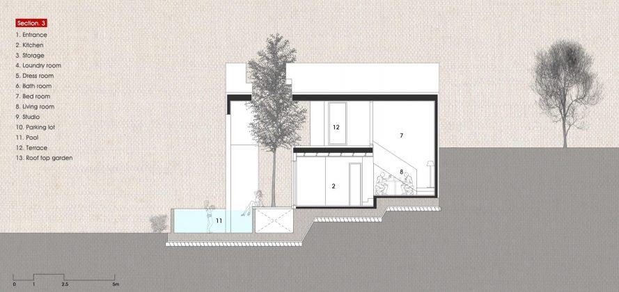 Baomaru House – проект студии Rieuldorang Atelier 19