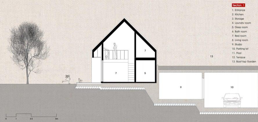 Baomaru House – проект студии Rieuldorang Atelier 20