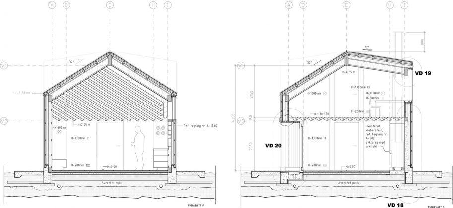 Летний домик в Норвегии по проекту студии Carl-Viggo Holmebakk 23