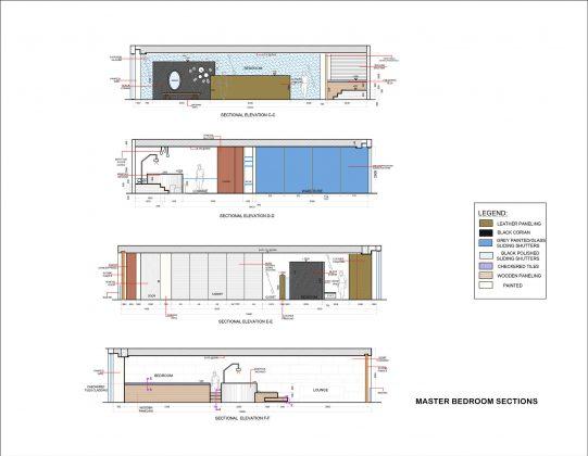 Вилла ААК масштабный эклектичный проект от студии MORIQ 38