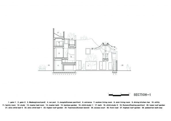 Летающий дом от студии IROJE KHM Architects 32