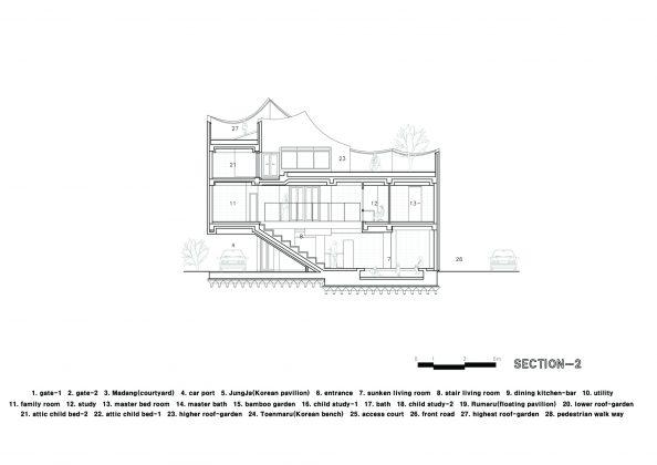Летающий дом от студии IROJE KHM Architects 33