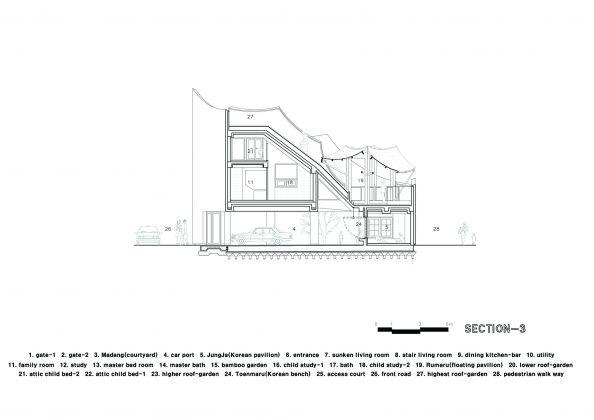 Летающий дом от студии IROJE KHM Architects 34