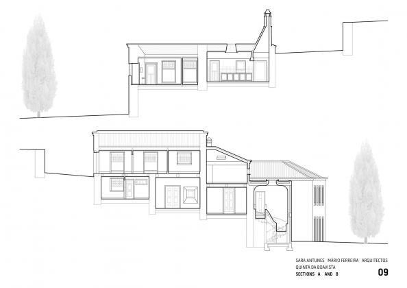Дом Quinta da Boavista в Португалии – проект студии SAMF Arquitectos 42