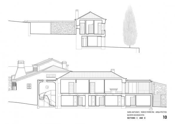 Дом Quinta da Boavista в Португалии – проект студии SAMF Arquitectos 43