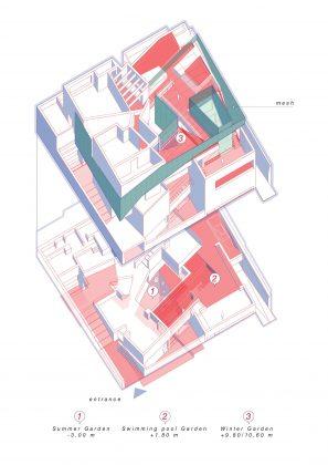 Дом трех садов в Кувейте от студии AGi architects 52