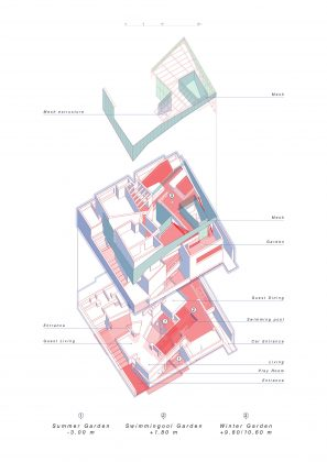 Дом трех садов в Кувейте от студии AGi architects 53
