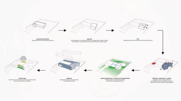 Проект Y House от co(X)ist Studio 15